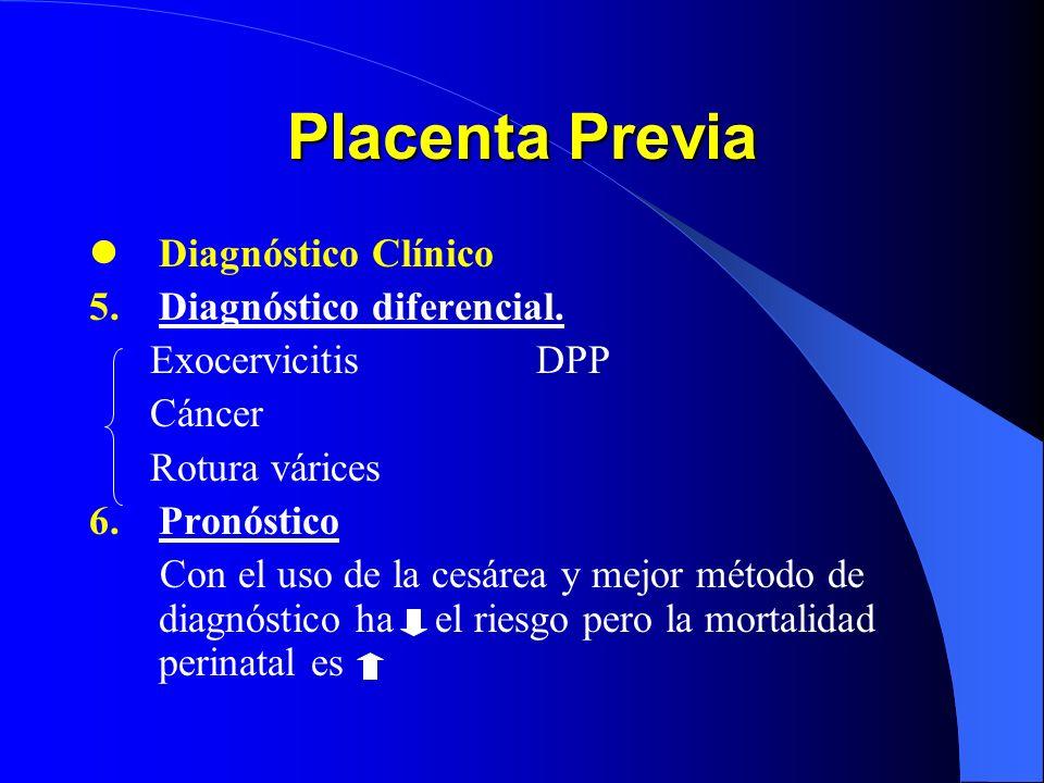 Placenta Previa Diagnóstico Clínico 3.Proscrito el tacto vaginal. 4.Ultrasonido ( Dx de certeza ) Hay efecto migratorio hasta la semana 34. formación