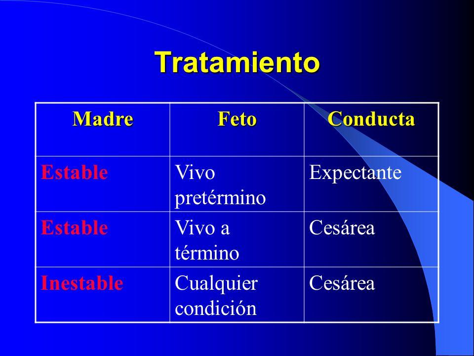 Tratamiento Estabilidad Materna Sangrado severo o no Edad Gestacional Embarazo de pretérmino o término Madurez Pulmonar