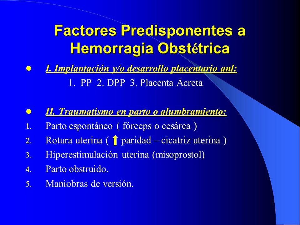 Factores Predisponentes a Hemorragia Obst é trica I.Implantación y/o desarrollo placentario II.Traumatismo en el parto o alumbramiento III.Atonía Uter