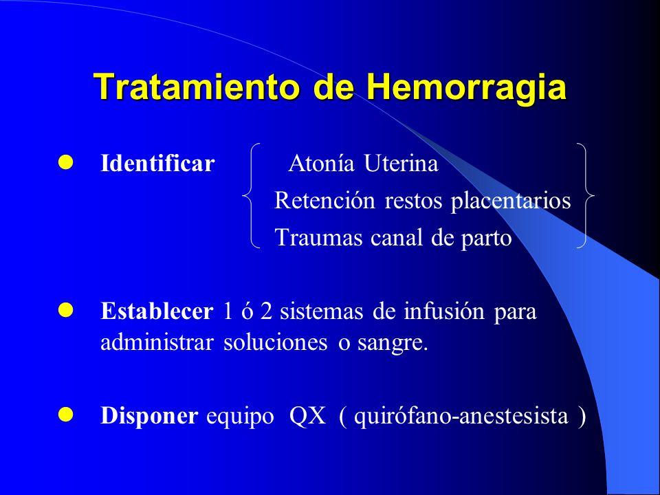 Etiolog í a de la Hemorragia Obst é trica Sangrado a partir del sitio de implantación placentaria ( Contracción y retracción del miometrio ) Sangrado