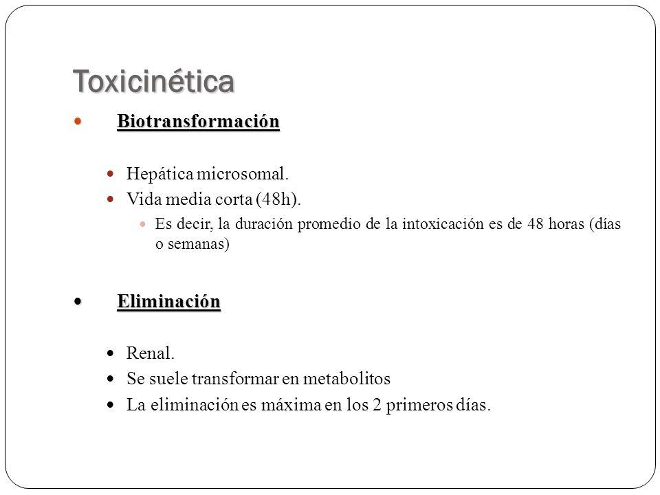 Toxicinética Biotransformación Biotransformación Hepática microsomal. Vida media corta (48h). Es decir, la duración promedio de la intoxicación es de