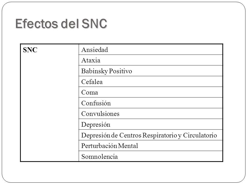 Efectos del SNC SNC Ansiedad Ataxia Babinsky Positivo Cefalea Coma Confusión Convulsiones Depresión Depresión de Centros Respiratorio y Circulatorio P