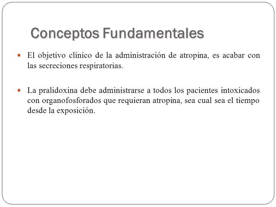 Conceptos Fundamentales El objetivo clínico de la administración de atropina, es acabar con las secreciones respiratorias. La pralidoxina debe adminis