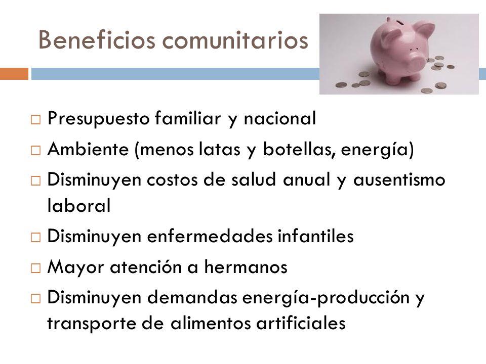 Beneficios comunitarios Presupuesto familiar y nacional Ambiente (menos latas y botellas, energía) Disminuyen costos de salud anual y ausentismo labor