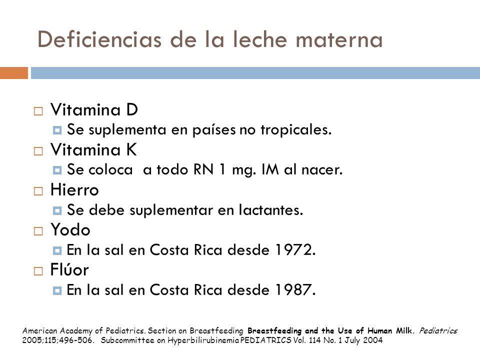 Deficiencias de la leche materna Vitamina D Se suplementa en países no tropicales. Vitamina K Se coloca a todo RN 1 mg. IM al nacer. Hierro Se debe su