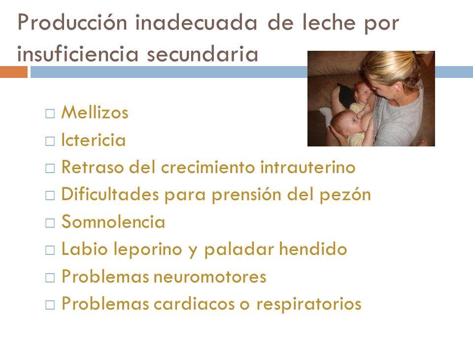 Producción inadecuada de leche por insuficiencia secundaria Mellizos Ictericia Retraso del crecimiento intrauterino Dificultades para prensión del pez