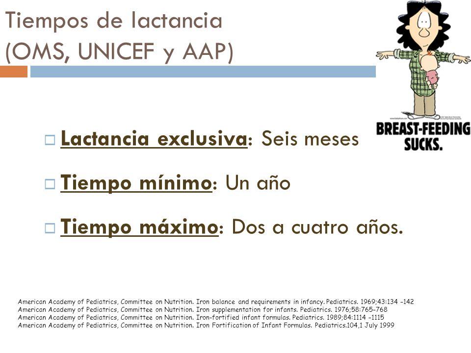 Tiempos de lactancia (OMS, UNICEF y AAP) Lactancia exclusiva: Seis meses Tiempo mínimo: Un año Tiempo máximo: Dos a cuatro años. American Academy of P