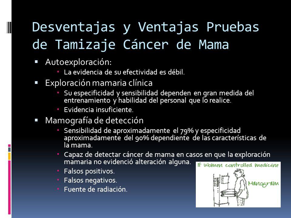 Desventajas y Ventajas Pruebas de Tamizaje Cáncer de Mama Autoexploración: La evidencia de su efectividad es débil. Exploración mamaria clínica Su esp