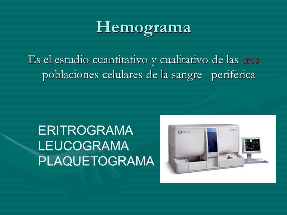 Hemograma Es el estudio cuantitativo y cualitativo de las tres poblaciones celulares de la sangre periférica ERITROGRAMA LEUCOGRAMA PLAQUETOGRAMA