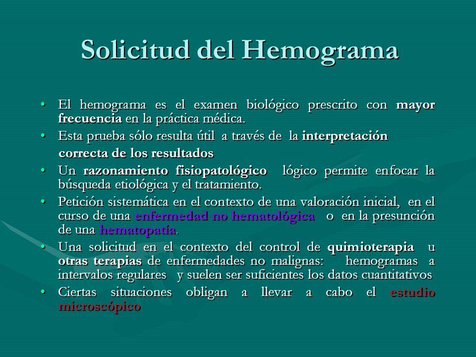 Solicitud del Hemograma El hemograma es el examen biológico prescrito con mayor frecuencia en la práctica médica.El hemograma es el examen biológico p