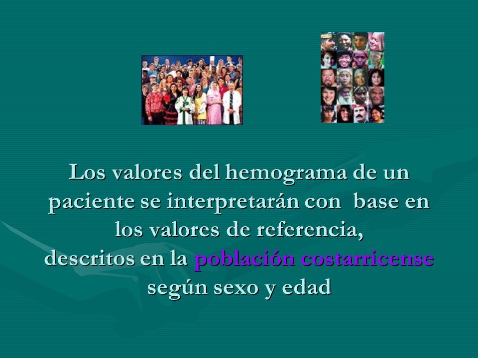 Los valores del hemograma de un paciente se interpretarán con base en los valores de referencia, descritos en la población costarricense según sexo y