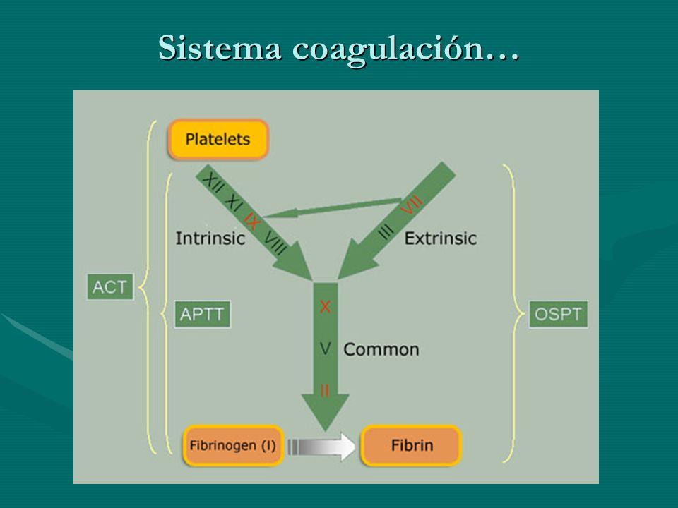 Pruebas de coagulación BASALES: Tiempo de sangradoTiempo de sangrado Tiempo de protrombinaTiempo de protrombina Tiempo parcial de tromboplastinaTiempo parcial de tromboplastina FibrinógenoFibrinógeno Tiempo de trombinaTiempo de trombina Tiempo de kaolinTiempo de kaolin SEGUNDA LÍNEA: Productos de degradación de fibrinógeno-fibrina Dímero D Retracción de coágulo Agregación plaquetaria Cuantificación de factores Prueba de inhibidores: 50-50 Factor won Willebrand