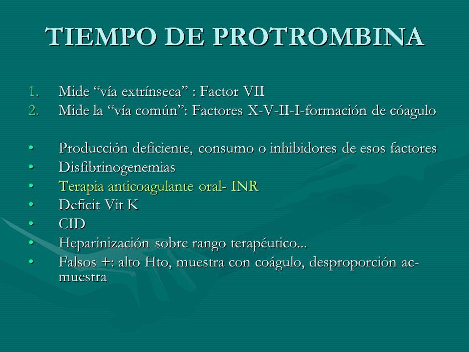 TIEMPO DE PROTROMBINA 1.Mide vía extrínseca : Factor VII 2.Mide la vía común: Factores X-V-II-I-formación de cóagulo Producción deficiente, consumo o