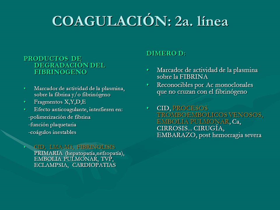 COAGULACIÓN: 2a. línea DIMERO D: Marcador de actividad de la plasmina sobre la FIBRINAMarcador de actividad de la plasmina sobre la FIBRINA Reconocibl