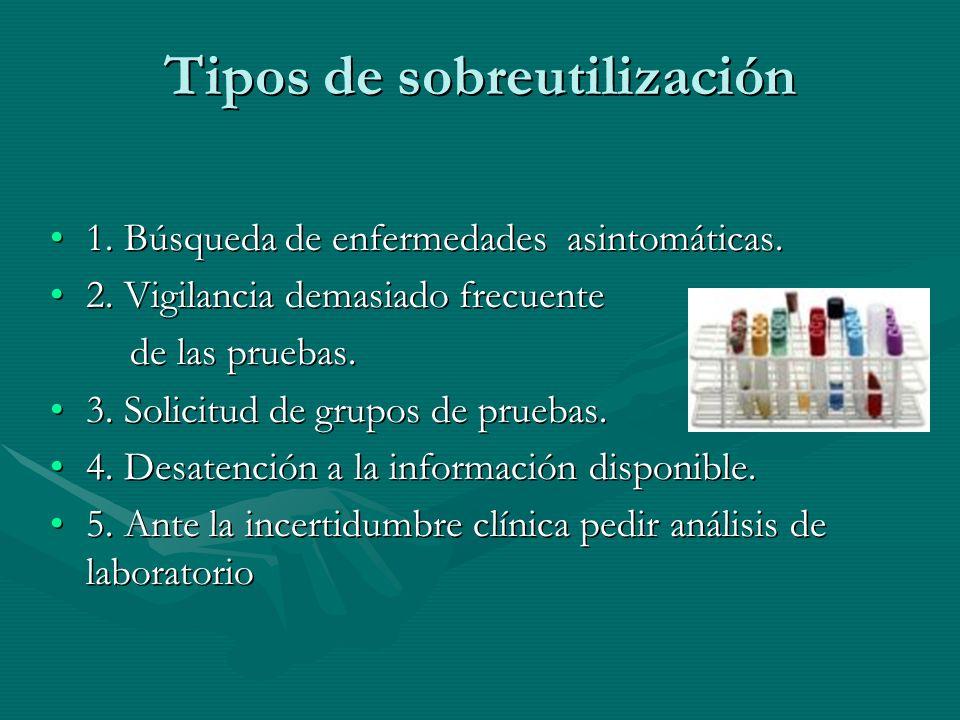 Tipos de sobreutilización 1. Búsqueda de enfermedades asintomáticas.1. Búsqueda de enfermedades asintomáticas. 2. Vigilancia demasiado frecuente2. Vig