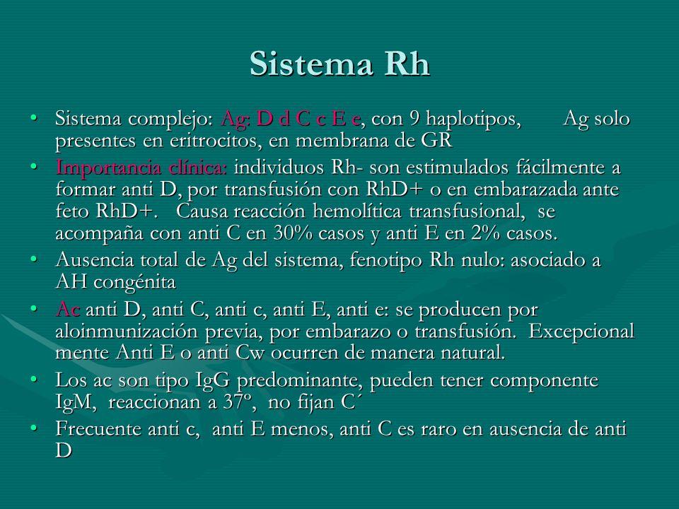 Sistema Rh Sistema complejo: Ag: D d C c E e, con 9 haplotipos, Ag solo presentes en eritrocitos, en membrana de GRSistema complejo: Ag: D d C c E e,