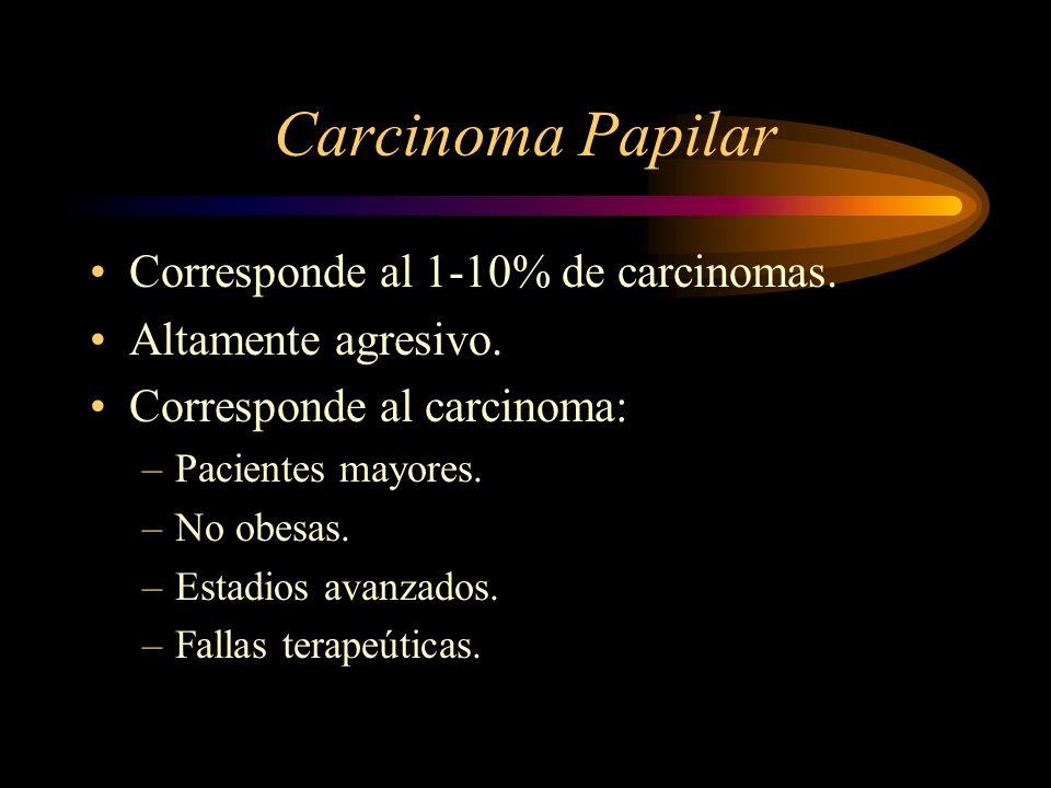 Carcinoma Papilar Corresponde al 1-10% de carcinomas. Altamente agresivo. Corresponde al carcinoma: –Pacientes mayores. –No obesas. –Estadios avanzado