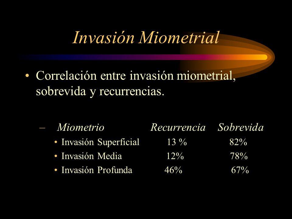 Invasión Miometrial Correlación entre invasión miometrial, sobrevida y recurrencias. – Miometrio Recurrencia Sobrevida Invasión Superficial 13 % 82% I