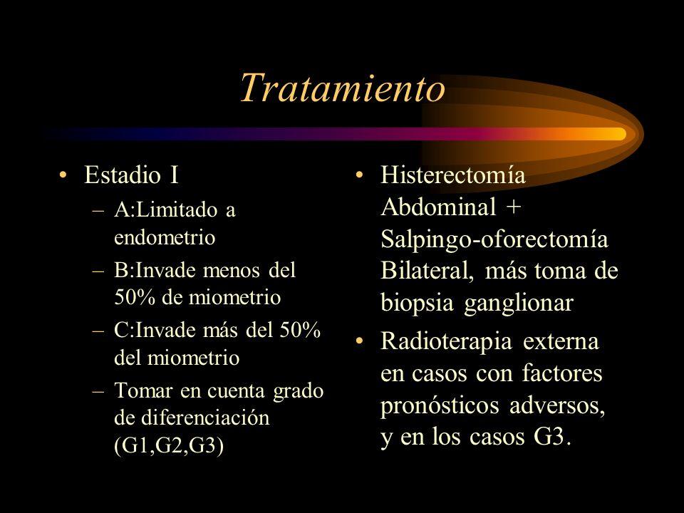 Tratamiento Estadio I –A:Limitado a endometrio –B:Invade menos del 50% de miometrio –C:Invade más del 50% del miometrio –Tomar en cuenta grado de dife