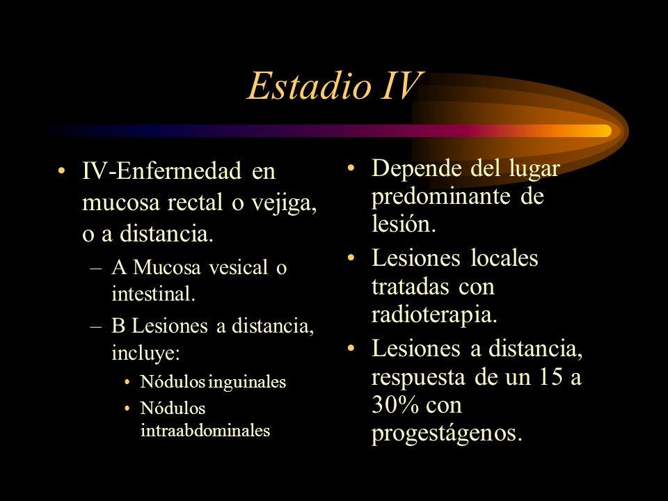 Estadio IV IV-Enfermedad en mucosa rectal o vejiga, o a distancia. –A Mucosa vesical o intestinal. –B Lesiones a distancia, incluye: Nódulos inguinale