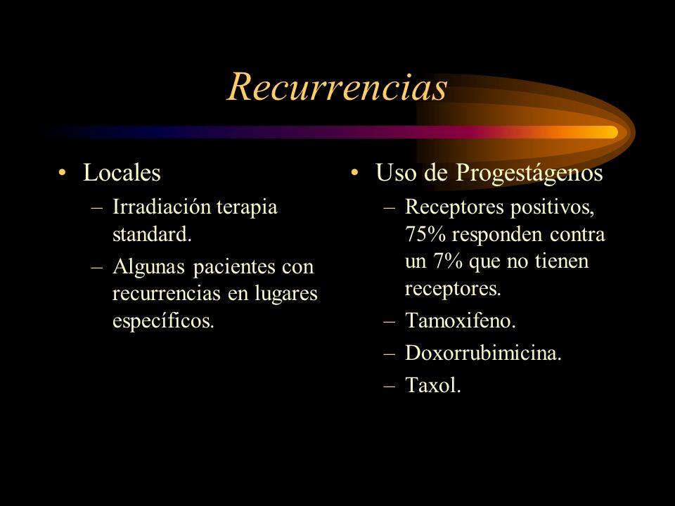 Recurrencias Locales –Irradiación terapia standard. –Algunas pacientes con recurrencias en lugares específicos. Uso de Progestágenos –Receptores posit