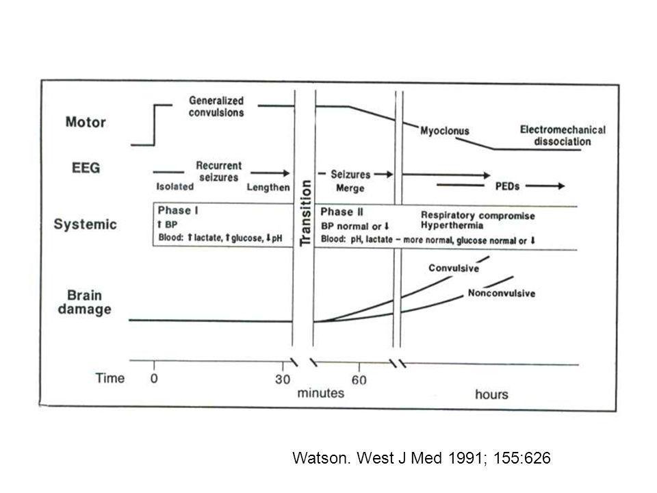 Watson. West J Med 1991; 155:626