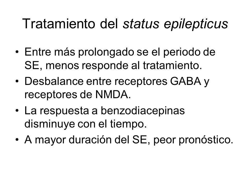 Tratamiento del status epilepticus Entre más prolongado se el periodo de SE, menos responde al tratamiento. Desbalance entre receptores GABA y recepto
