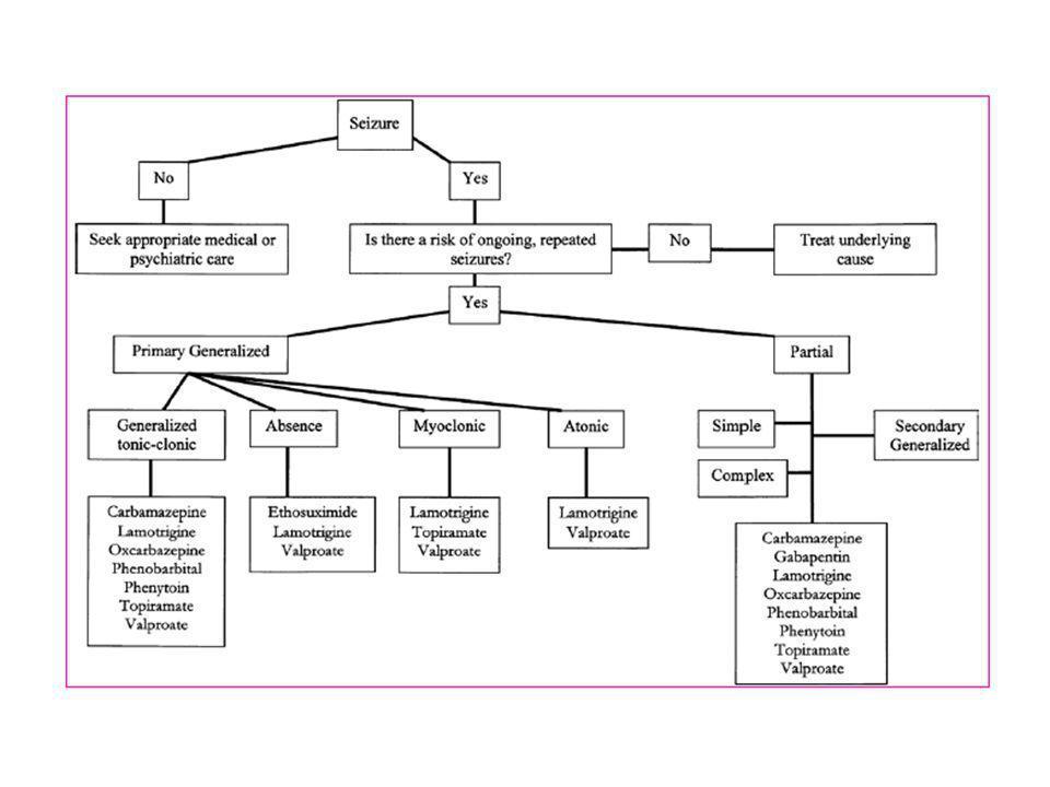 Suspensión de la terapia anticonvulsivante En pacientes no epilépticos que reciben terapia por periodos cortos el retiro no es problema.