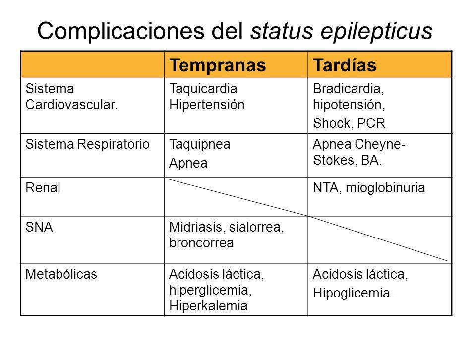 Complicaciones del status epilepticus TempranasTardías Sistema Cardiovascular. Taquicardia Hipertensión Bradicardia, hipotensión, Shock, PCR Sistema R