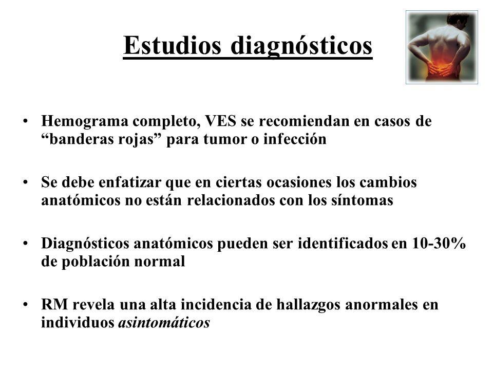 Hemograma completo, VES se recomiendan en casos de banderas rojas para tumor o infección Se debe enfatizar que en ciertas ocasiones los cambios anatóm