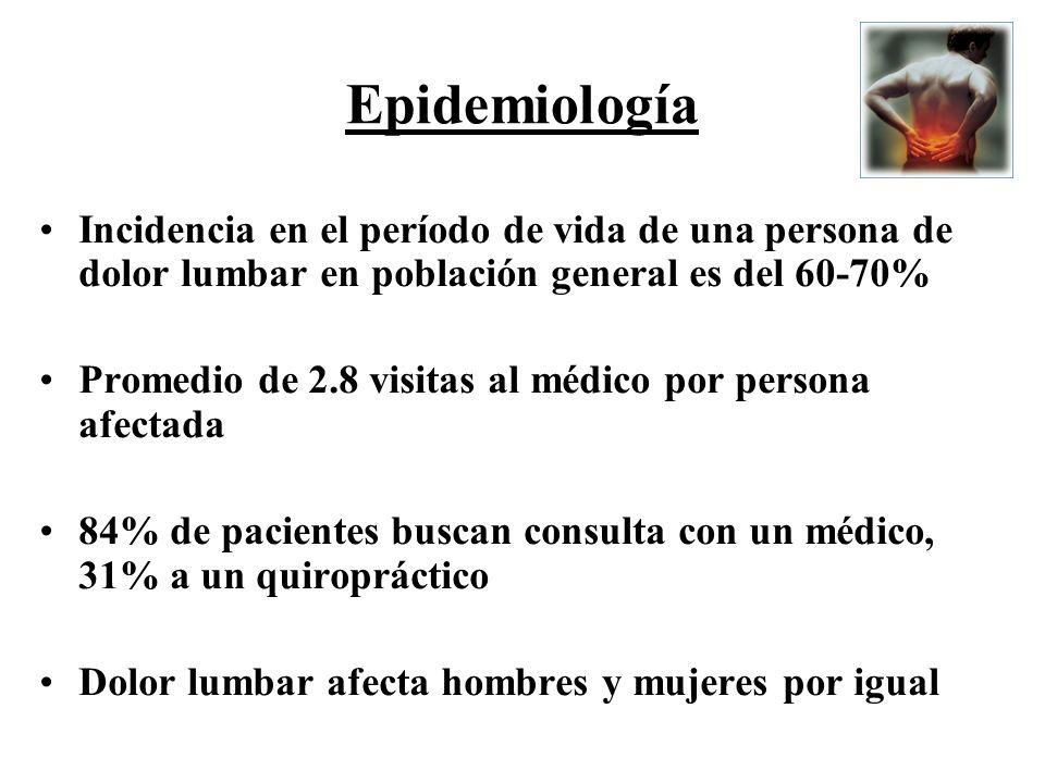 Epidemiología Incidencia en el período de vida de una persona de dolor lumbar en población general es del 60-70% Promedio de 2.8 visitas al médico por