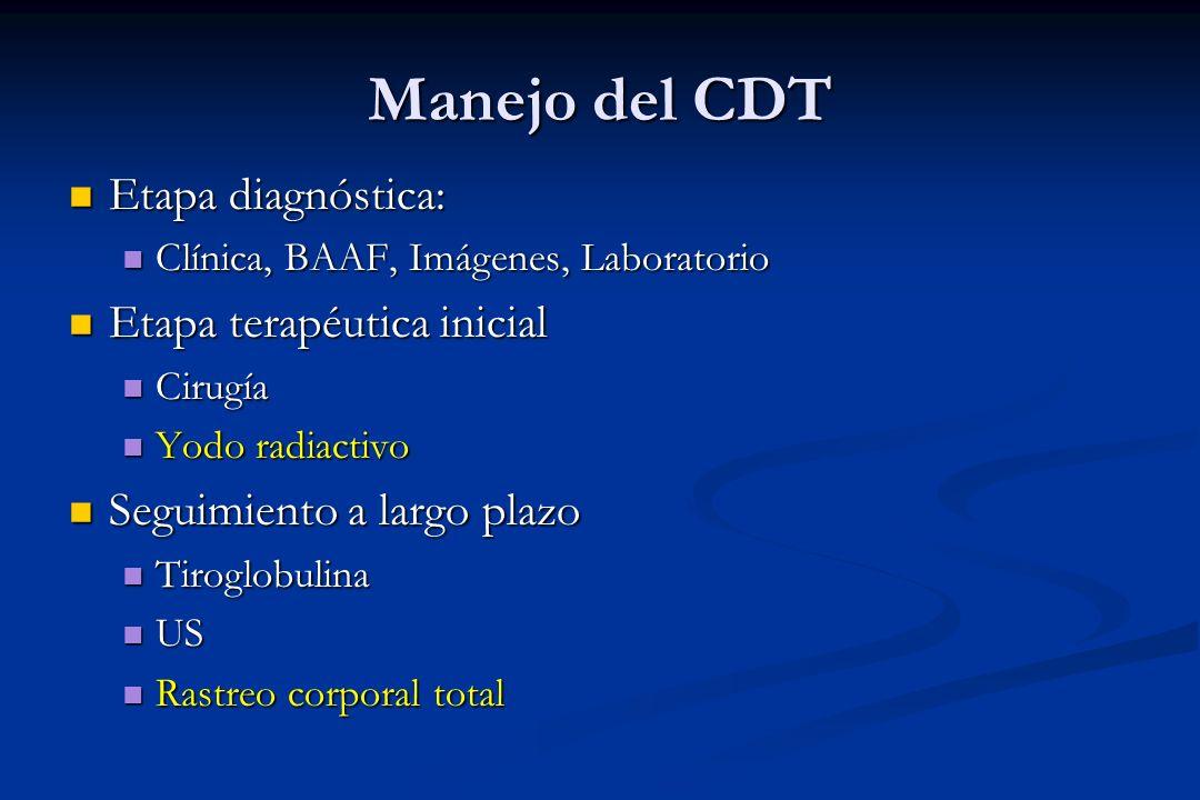 Manejo del CDT Etapa diagnóstica: Etapa diagnóstica: Clínica, BAAF, Imágenes, Laboratorio Clínica, BAAF, Imágenes, Laboratorio Etapa terapéutica inici