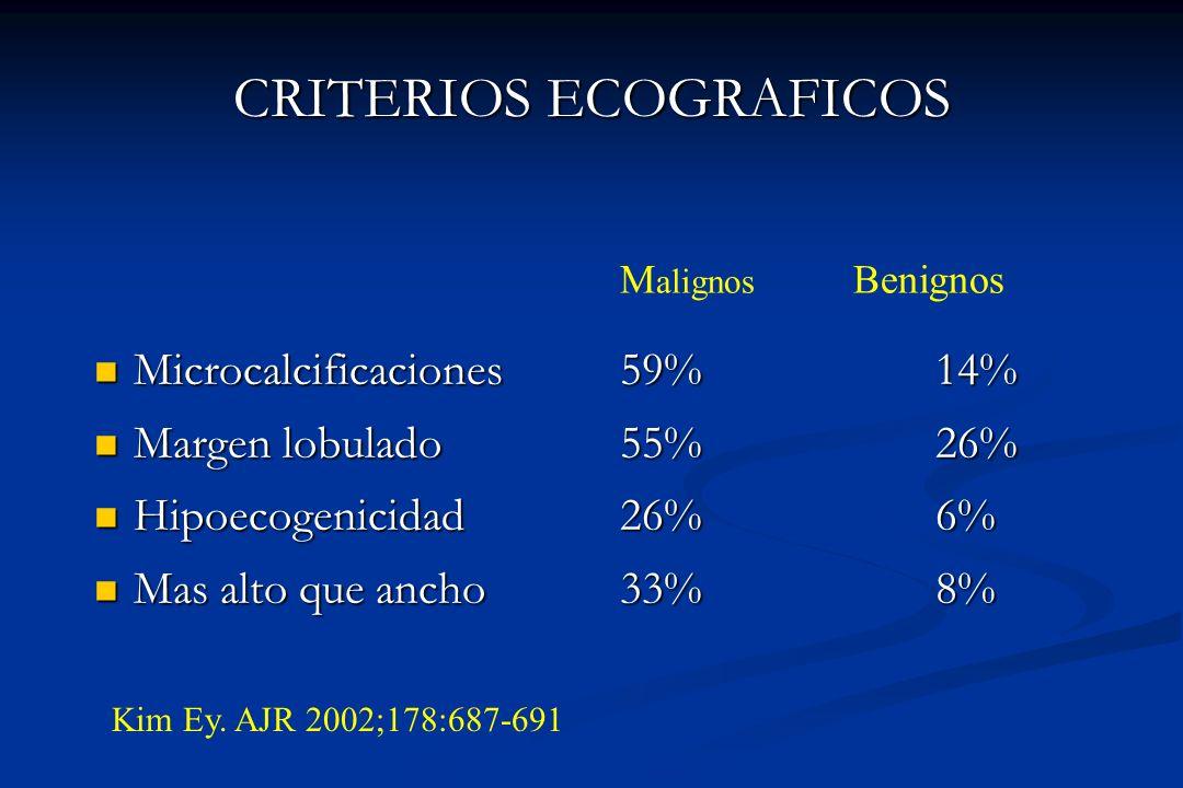 CRITERIOS ECOGRAFICOS Microcalcificaciones59%14% Microcalcificaciones59%14% Margen lobulado55%26% Margen lobulado55%26% Hipoecogenicidad26% 6% Hipoeco