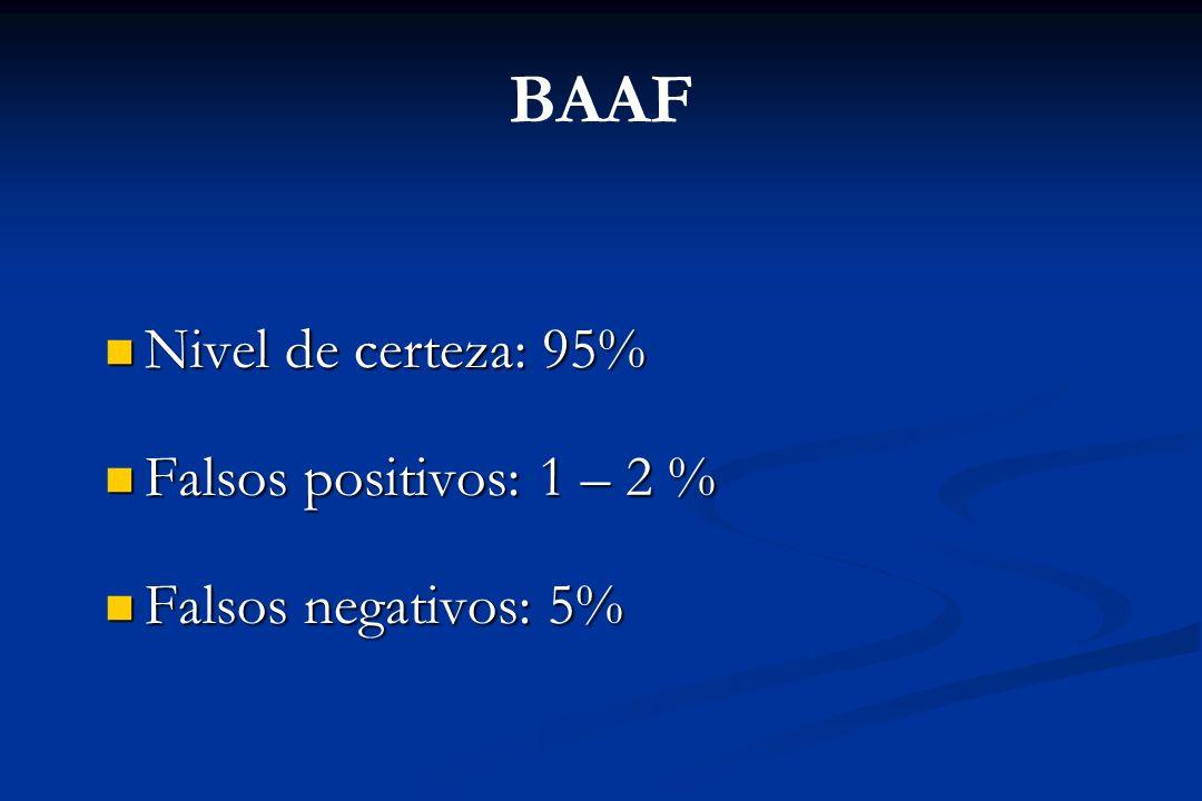 BAAF Nivel de certeza: 95% Nivel de certeza: 95% Falsos positivos: 1 – 2 % Falsos positivos: 1 – 2 % Falsos negativos: 5% Falsos negativos: 5%