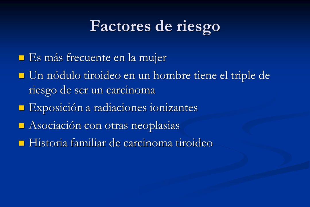 Factores de riesgo Es más frecuente en la mujer Es más frecuente en la mujer Un nódulo tiroideo en un hombre tiene el triple de riesgo de ser un carci