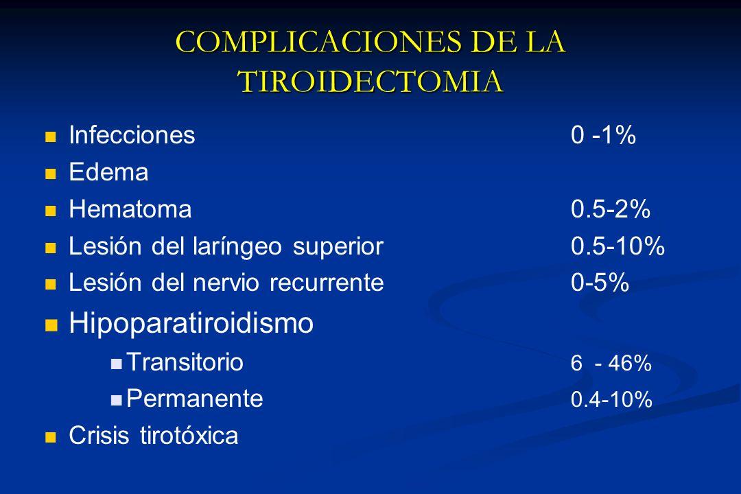 COMPLICACIONES DE LA TIROIDECTOMIA Infecciones0 -1% Edema Hematoma0.5-2% Lesión del laríngeo superior 0.5-10% Lesión del nervio recurrente 0-5% Hipopa
