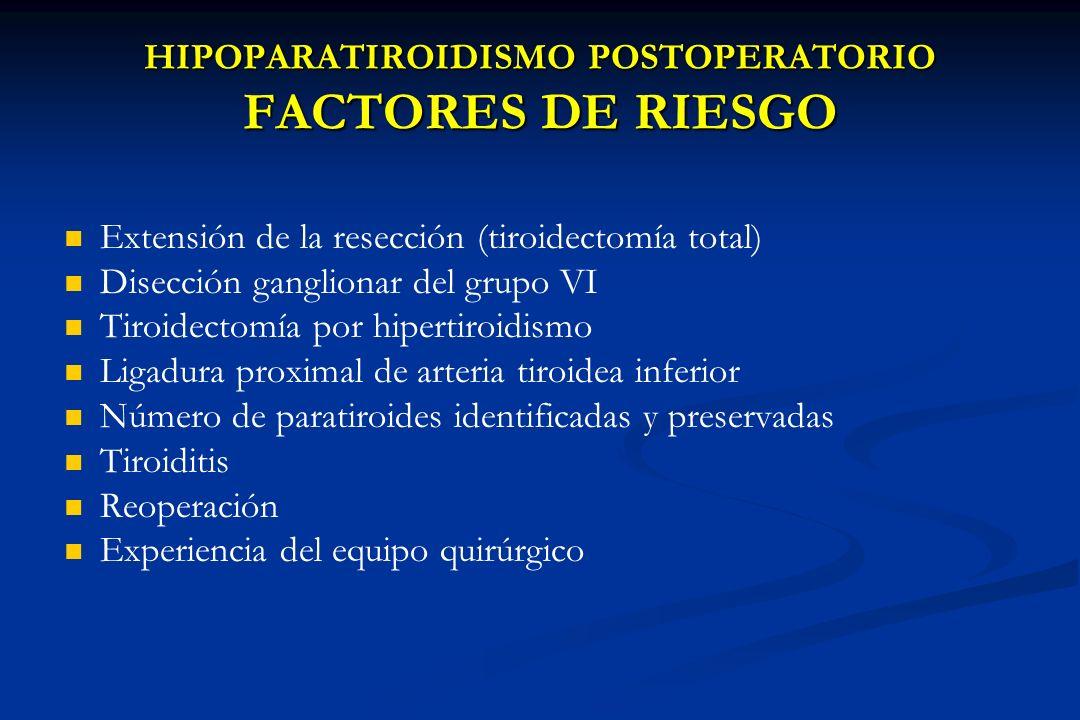 HIPOPARATIROIDISMO POSTOPERATORIO FACTORES DE RIESGO Extensión de la resección (tiroidectomía total) Disección ganglionar del grupo VI Tiroidectomía p