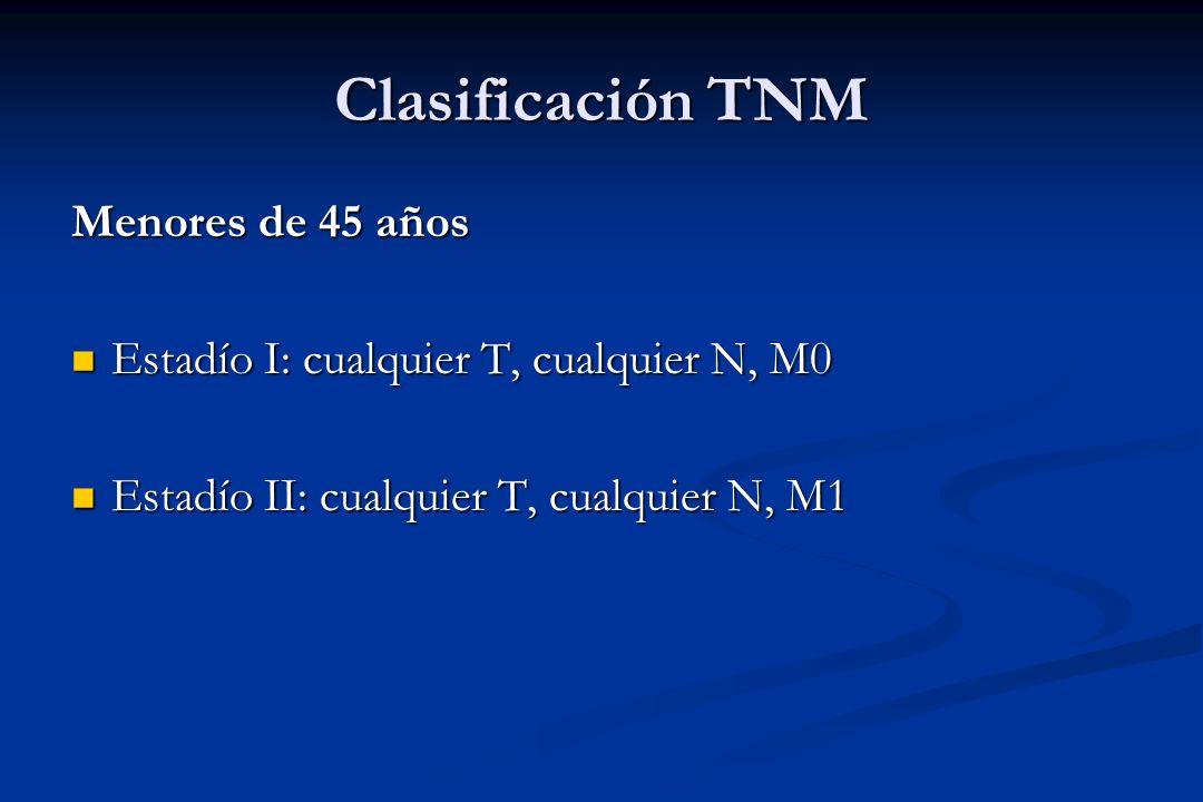 Clasificación TNM Menores de 45 años Estadío I: cualquier T, cualquier N, M0 Estadío I: cualquier T, cualquier N, M0 Estadío II: cualquier T, cualquie