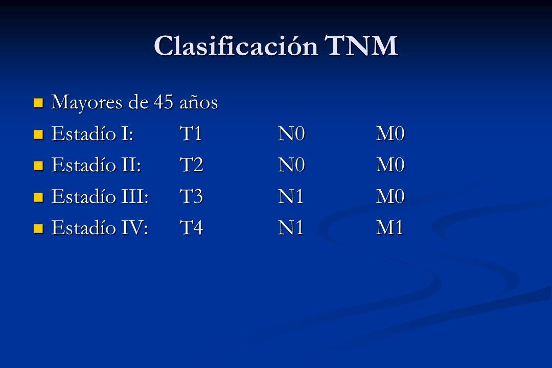 Clasificación TNM Mayores de 45 años Mayores de 45 años Estadío I: T1N0M0 Estadío I: T1N0M0 Estadío II: T2N0M0 Estadío II: T2N0M0 Estadío III:T3N1M0 E