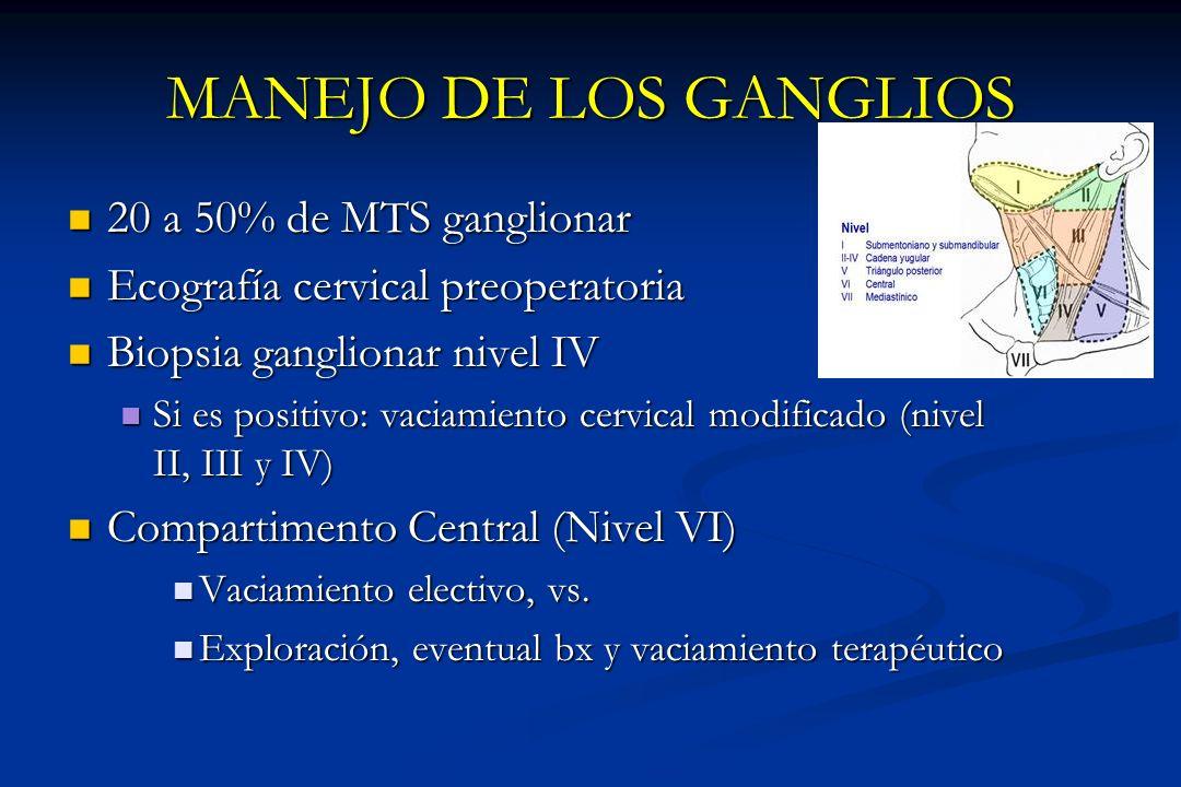 MANEJO DE LOS GANGLIOS 20 a 50% de MTS ganglionar 20 a 50% de MTS ganglionar Ecografía cervical preoperatoria Ecografía cervical preoperatoria Biopsia