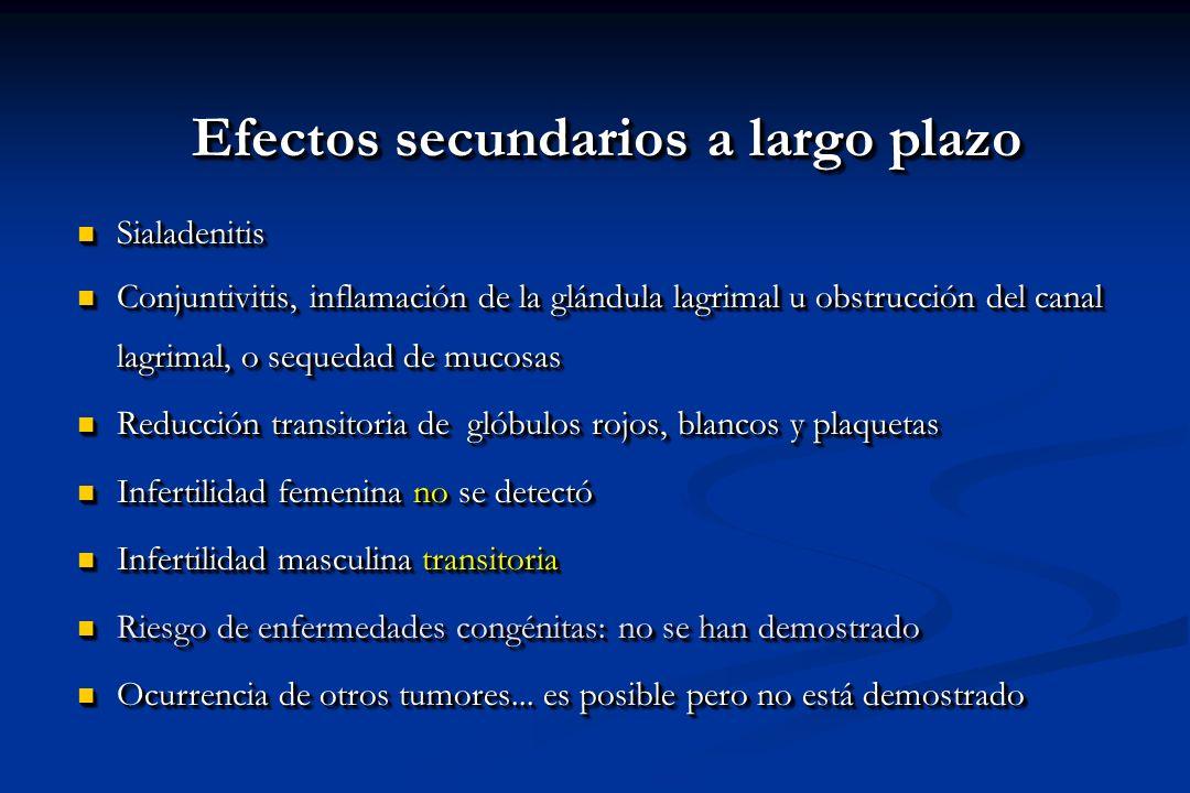 Efectos secundarios a largo plazo Sialadenitis Sialadenitis Conjuntivitis, inflamación de la glándula lagrimal u obstrucción del canal lagrimal, o seq