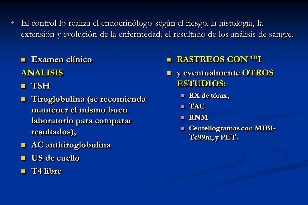 Examen clínico Examen clínicoANALISIS TSH TSH Tiroglobulina (se recomienda mantener el mismo buen laboratorio para comparar resultados), Tiroglobulina