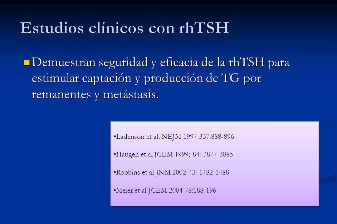 Demuestran seguridad y eficacia de la rhTSH para estimular captación y producción de TG por remanentes y metástasis. Demuestran seguridad y eficacia d