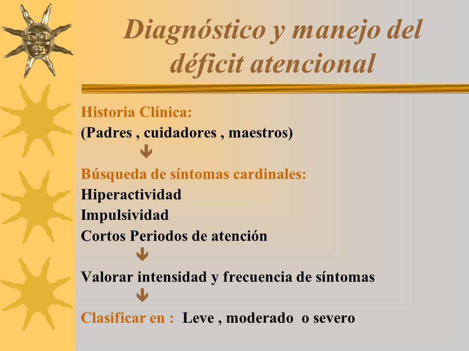Diagnóstico y manejo del déficit atencional Historia Clínica: (Padres, cuidadores, maestros) Búsqueda de síntomas cardinales: Hiperactividad Impulsivi