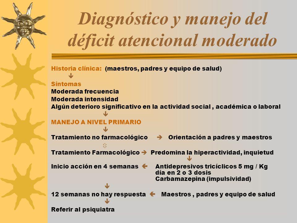 Diagnóstico y manejo del déficit atencional moderado Historia clínica: (maestros, padres y equipo de salud) Síntomas Moderada frecuencia Moderada inte