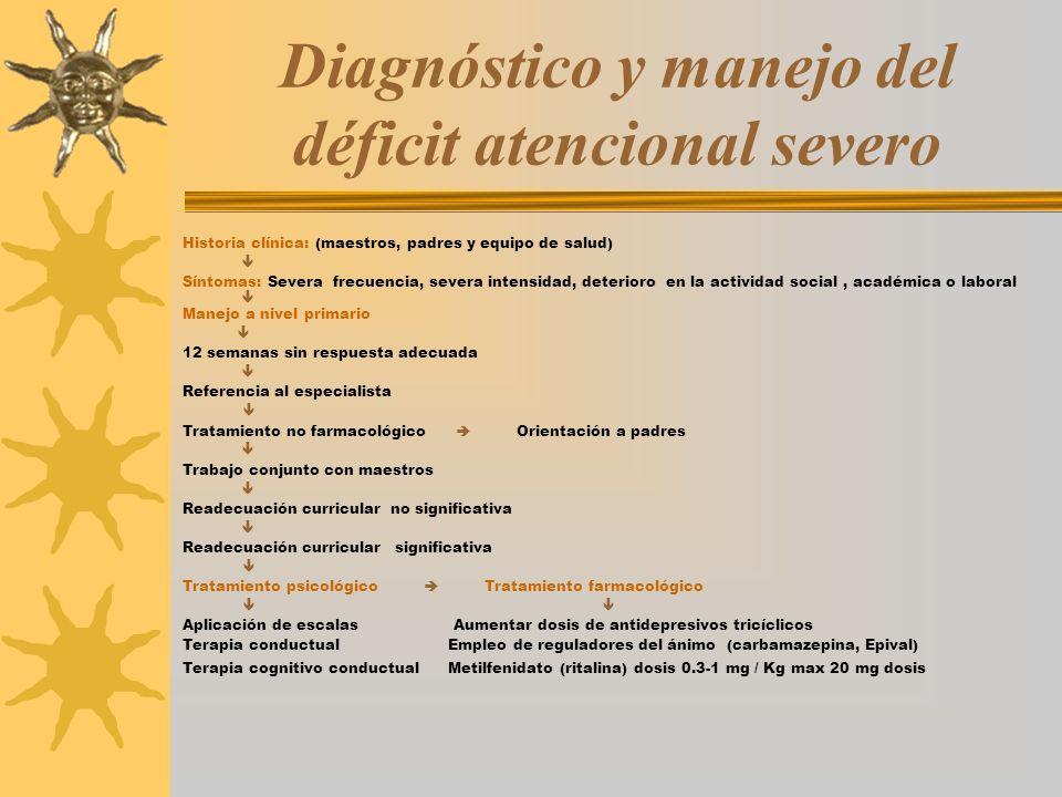 Diagnóstico y manejo del déficit atencional severo Historia clínica: (maestros, padres y equipo de salud) Síntomas: Severa frecuencia, severa intensid
