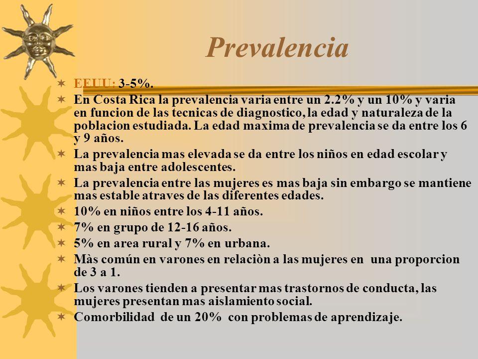 Prevalencia EEUU: 3-5%. En Costa Rica la prevalencia varia entre un 2.2% y un 10% y varia en funcion de las tecnicas de diagnostico, la edad y natural
