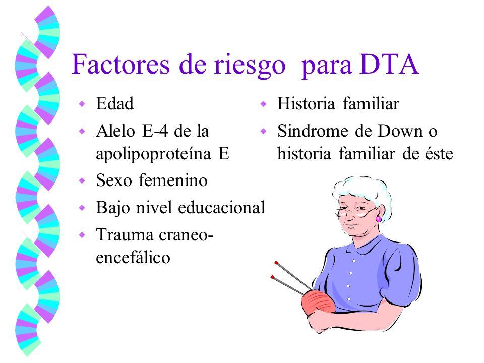Factores de riesgo para DTA w Edad w Alelo E-4 de la apolipoproteína E w Sexo femenino w Bajo nivel educacional w Trauma craneo- encefálico w Historia