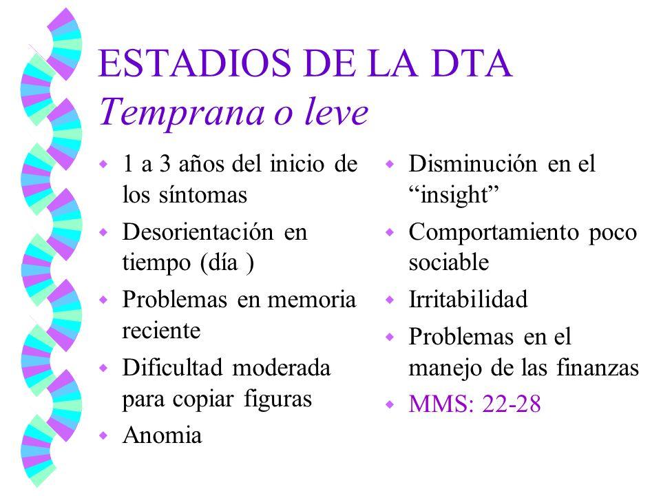 ESTADIOS DE LA DTA Temprana o leve w 1 a 3 años del inicio de los síntomas w Desorientación en tiempo (día ) w Problemas en memoria reciente w Dificul