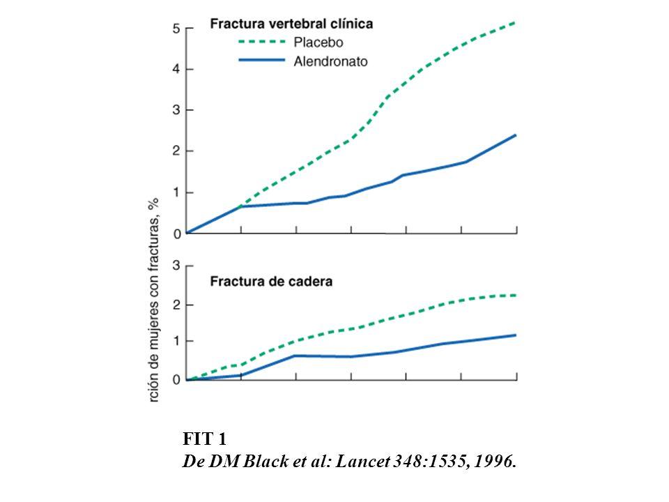 FIT 1 De DM Black et al: Lancet 348:1535, 1996.